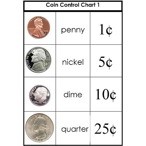 Coin Equivalency Charts