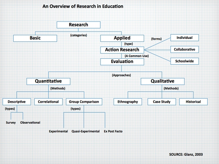 type of qulitative research essay Narrative research - analysis of qualitative data with atlasti - your powerful workbench for analysis of textual graphical ,audio & video data.
