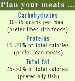 diabetic diet