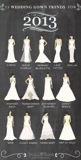 The Dress Types Fashion Terms Pinterest