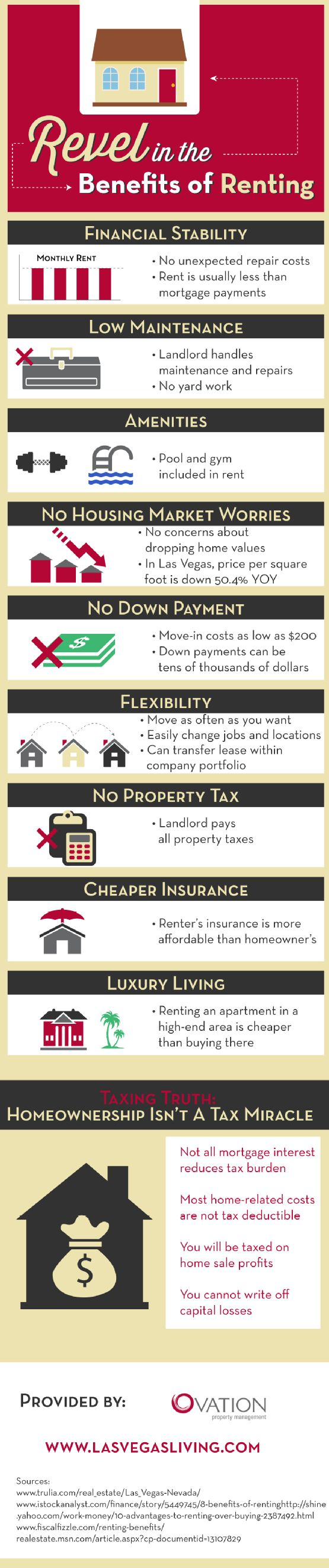 Revel In The Benefits Of Renting[INFOGRAPHIC]