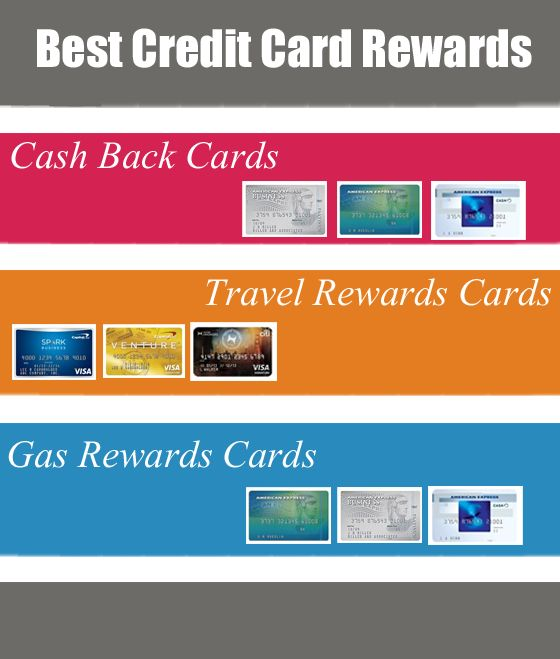 best credit cards to rebuild credit after chapter 7