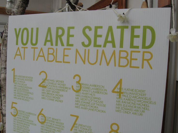 You are seated wedding seating chart digital do it yourself file