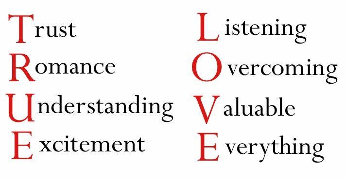 Ltr dating acronym