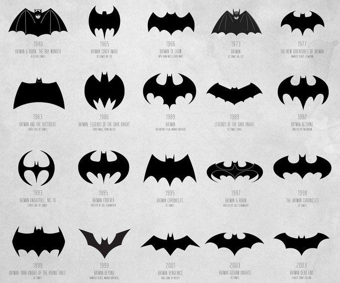 Batman logo evolution | __design | Pinterest