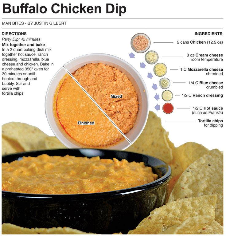 could make this HEALTHY Buffalo Chicken Dip! Instead of using full ...