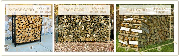 Face cord vs full of wood backyard garden pinterest