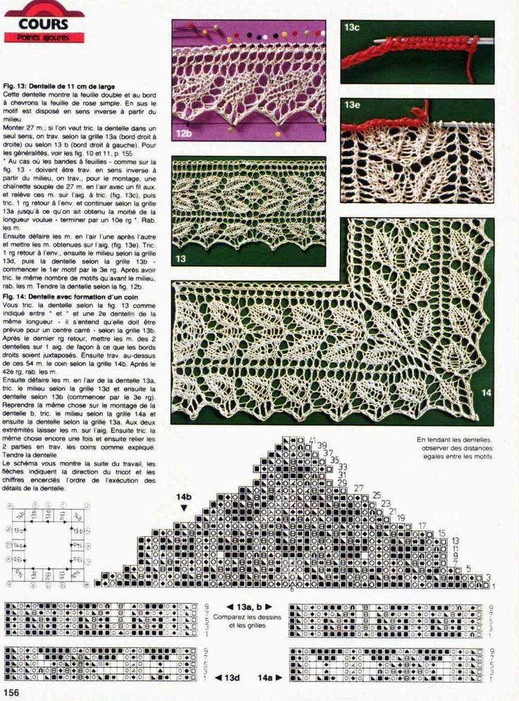 Вязание спицами ажурной каймы схема и описание 11