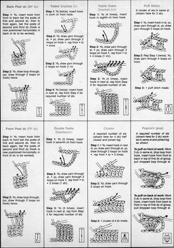 Its My Choice: Reading Crochet Patterns Crochet & Knit & other...