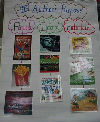 The Author's Purpose Tree Map. Love this idea to chart books we have read in class.