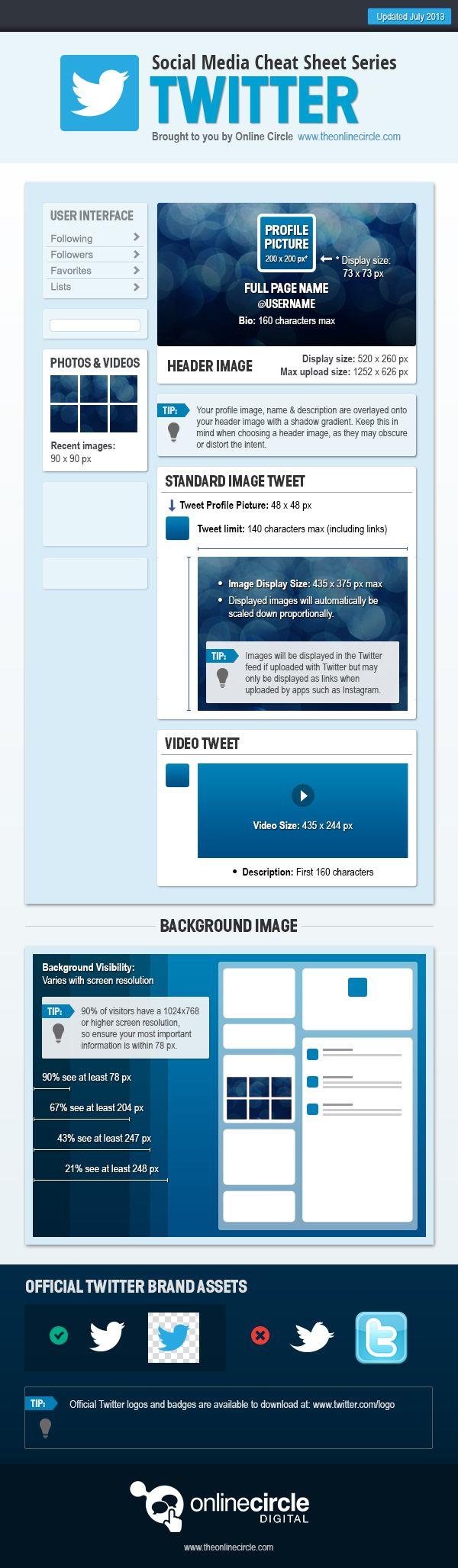 Twitter Cheat Sheet: Profile I