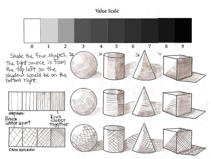Printables Value Scale Worksheet scale drawing worksheet plustheapp value google search art handoutsworksheets pinterest