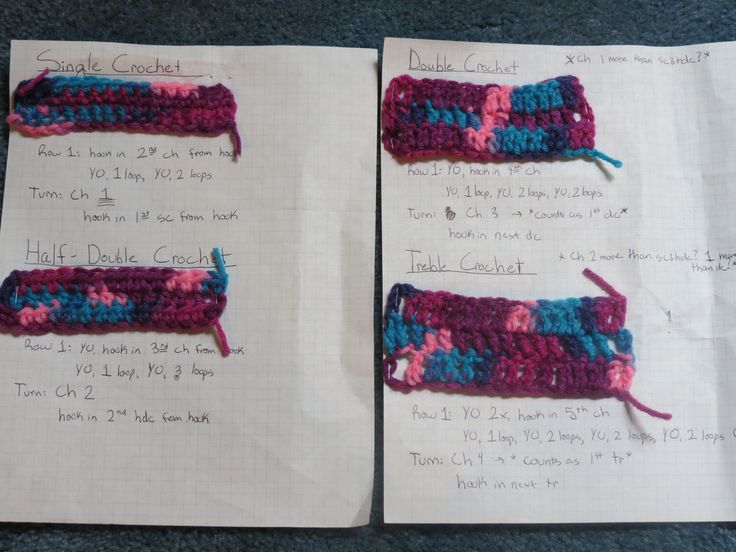 Crochet Stitches Cheat Sheet With Pictures : Cheat sheet for basic stitches! I made a practice swatch of single ...