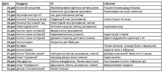 Задания для адвент календарь своими руками
