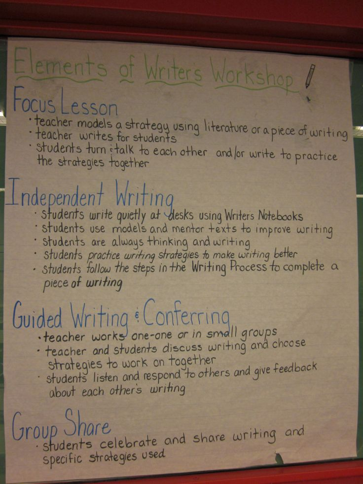 Part 8 - Examples of Good and Bad Writing