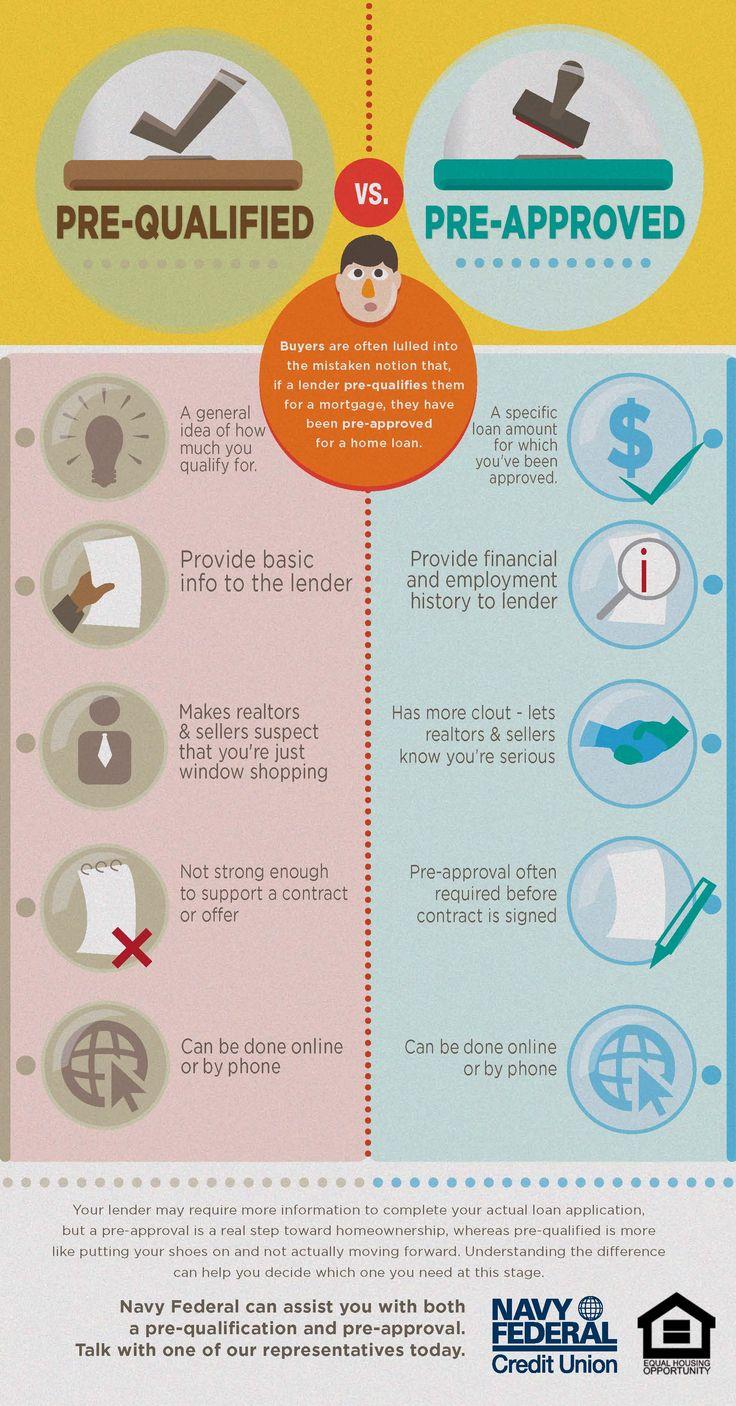pin by mariecor ruediger on infographic pragmatic