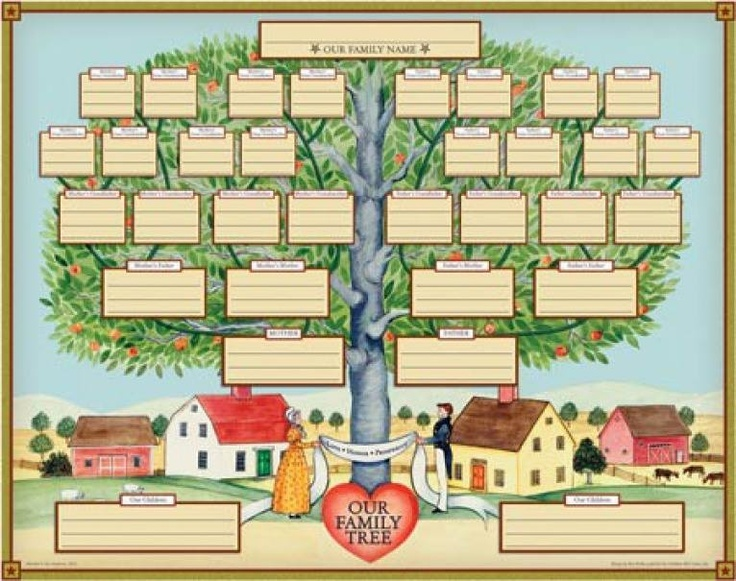 how to draw a family tree chart