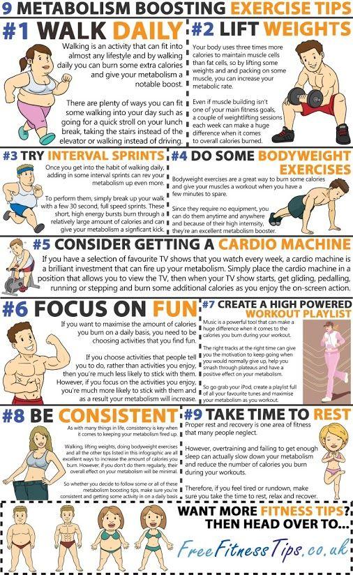 Metabolism boosting exercise plan uk