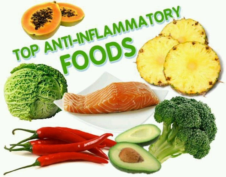 Best Natural Anti Inflammatory Foods Supplements