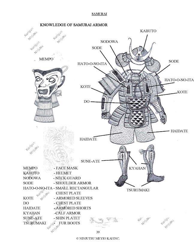 Samurai Armor Description