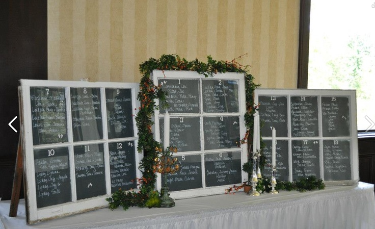 Wedding Reception Table Assignment Ideas: Table assignment ideas ...
