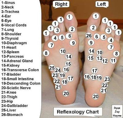 Interesting...rub your feet in the right spot