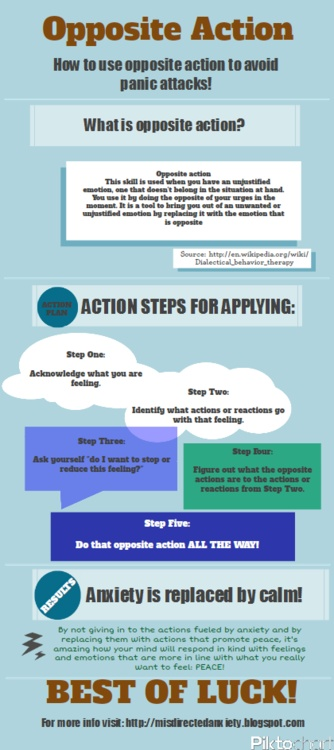 opposite action | Tumblr | All BPD/ DBT | Pinterest