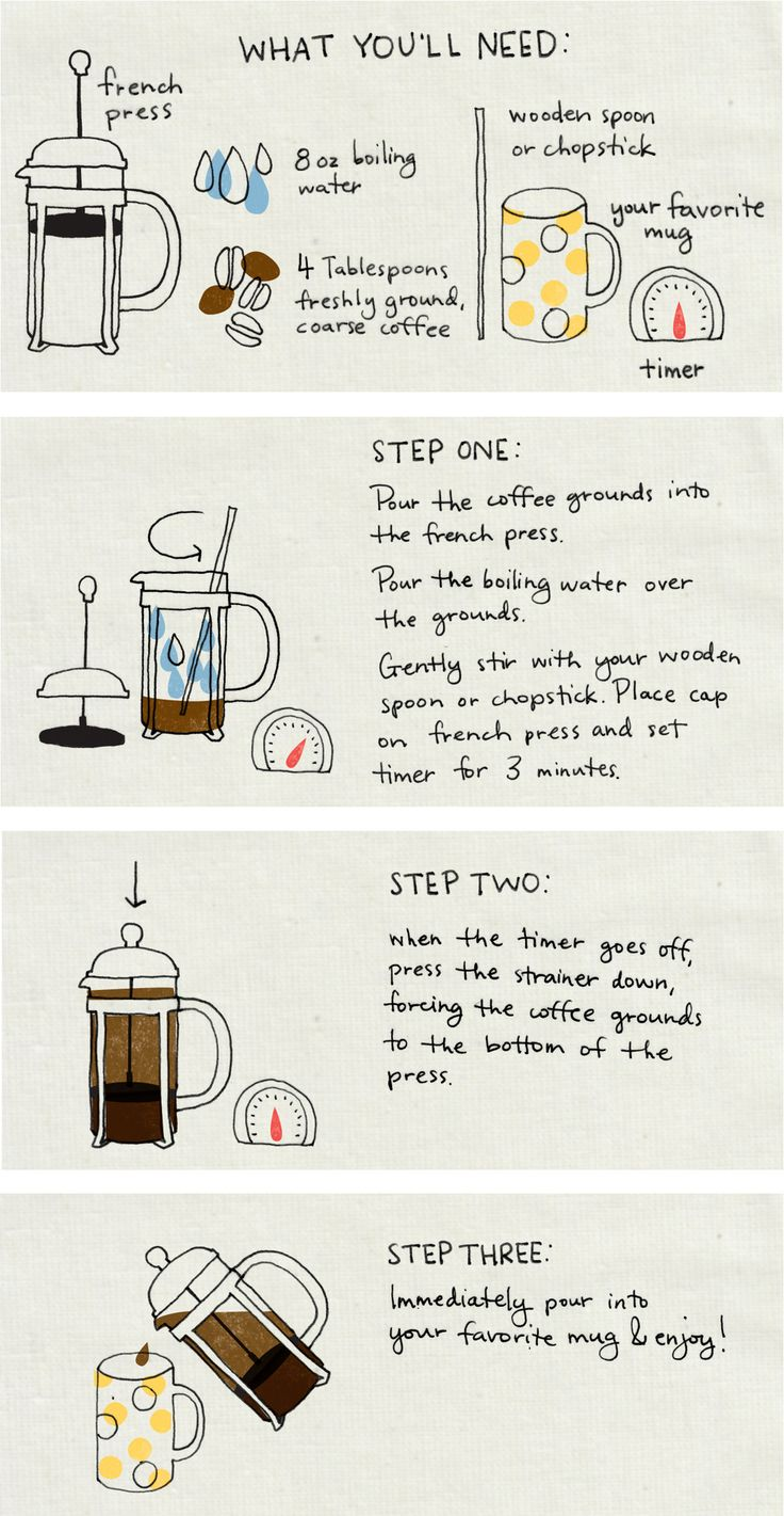 how to make french press coffee infographics pinterest. Black Bedroom Furniture Sets. Home Design Ideas
