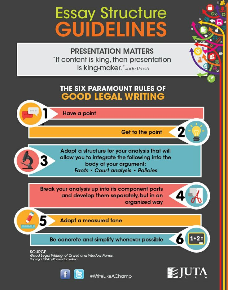 six rules of essay writing