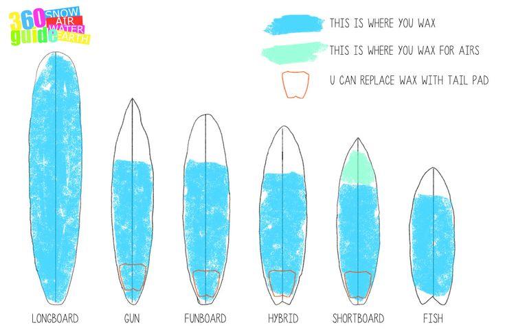 Как сделать доски сёрфинг 127