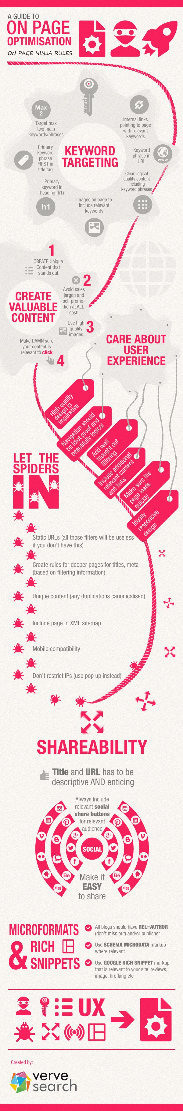 [Collection] Easy to Follow and Learn SEO through Infographic