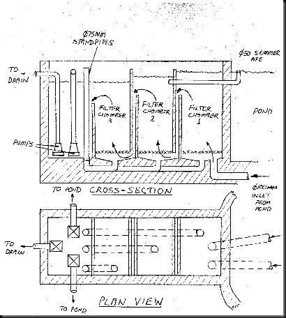 Koi pond filter schematic diagram koi ponds pinterest for Pond filter setup diagram