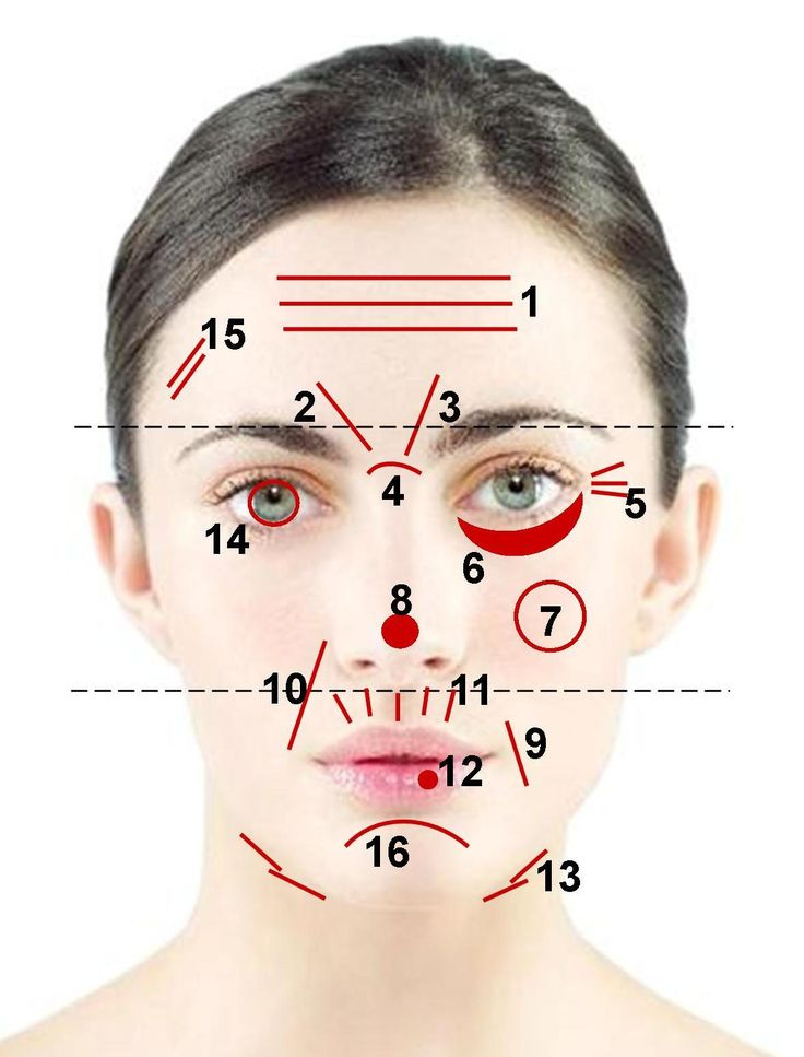 How to read your lines and wrinkles. Our facial features can be a signal to what's going on inside our bodies.