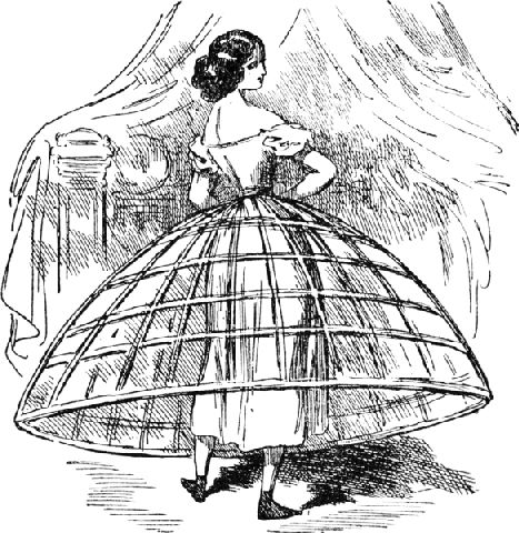 Drawing of a Hoop Skirt structure used to support full length gowns of the Crinoline Period.   1850's www.mortaljourney.com