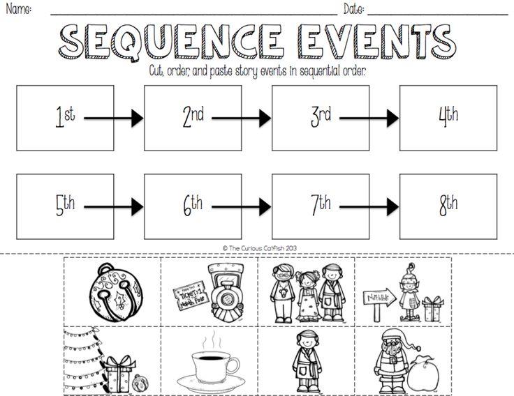 Similiar Polar Express Sequencing Activity Keywords