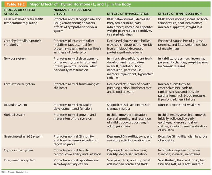 topical steroid potency chart