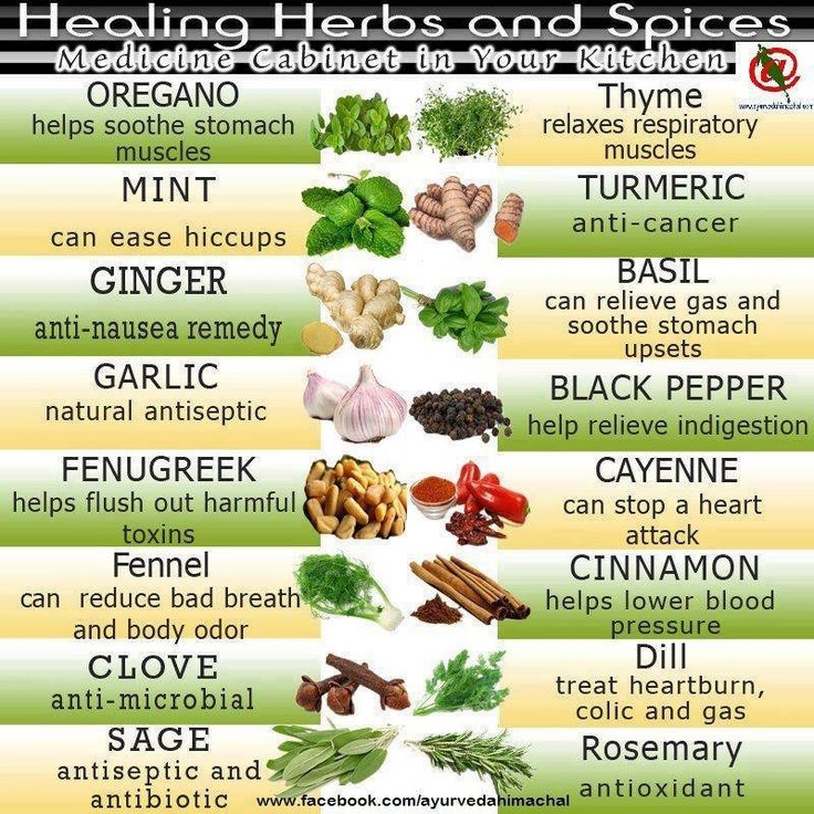 Healing herbs and spices young living essential oils for Cuisine for healing