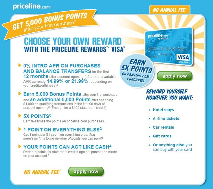 disney credit card no interest