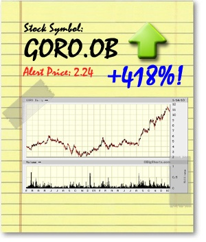 How to penny stocks news