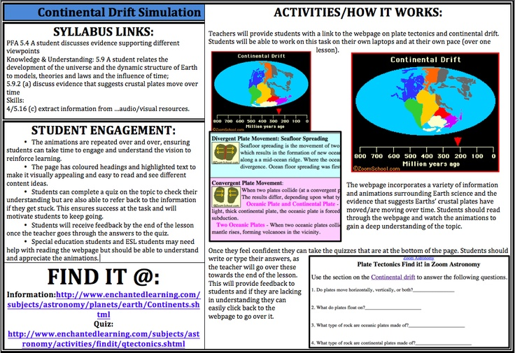 Continental Drift Simulation! Privode students with this website on the theory of continental drift. It comes with a quiz that students can complete to check their understanding. Find it at: http://www.enchantedlearning.com/subjects/astronomy/planets/earth/Continents.shtml