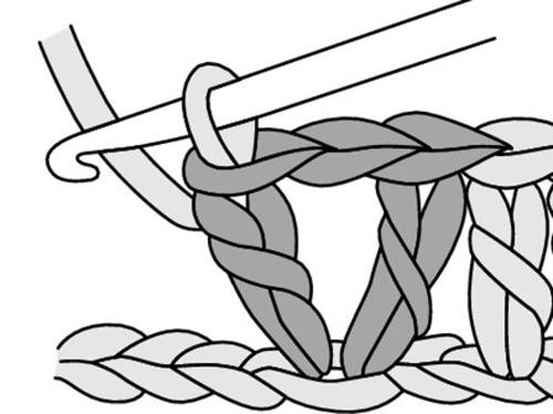 How To Crochet For Dummies : crochet for dummies Crochet That! Pinterest