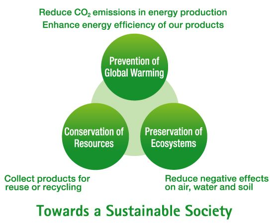 environmental issues of nunavut