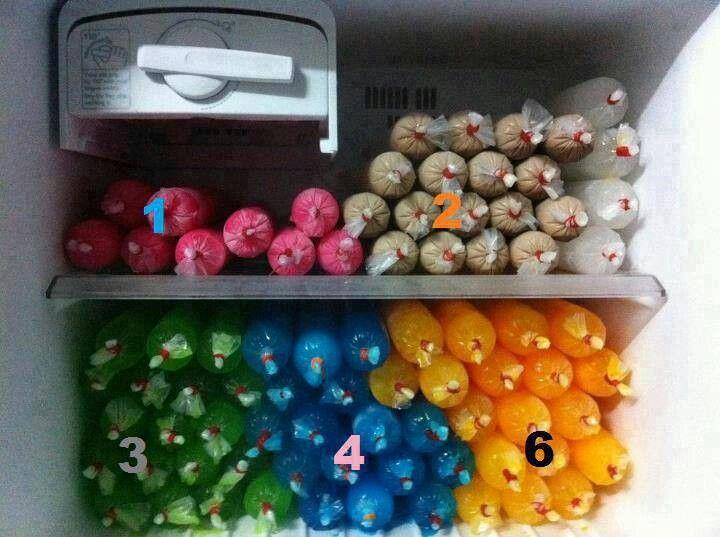 Malaysian ice cream stick | Sweetness ♡ | Pinterest