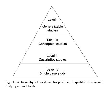 levels of analysis and the stu
