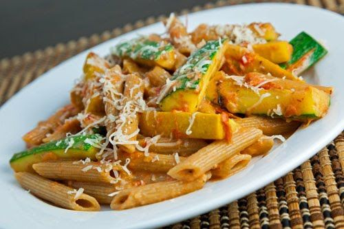 Roasted Tomato and Gorgonzola Cheese Pasta Sauce Over Penne and ...