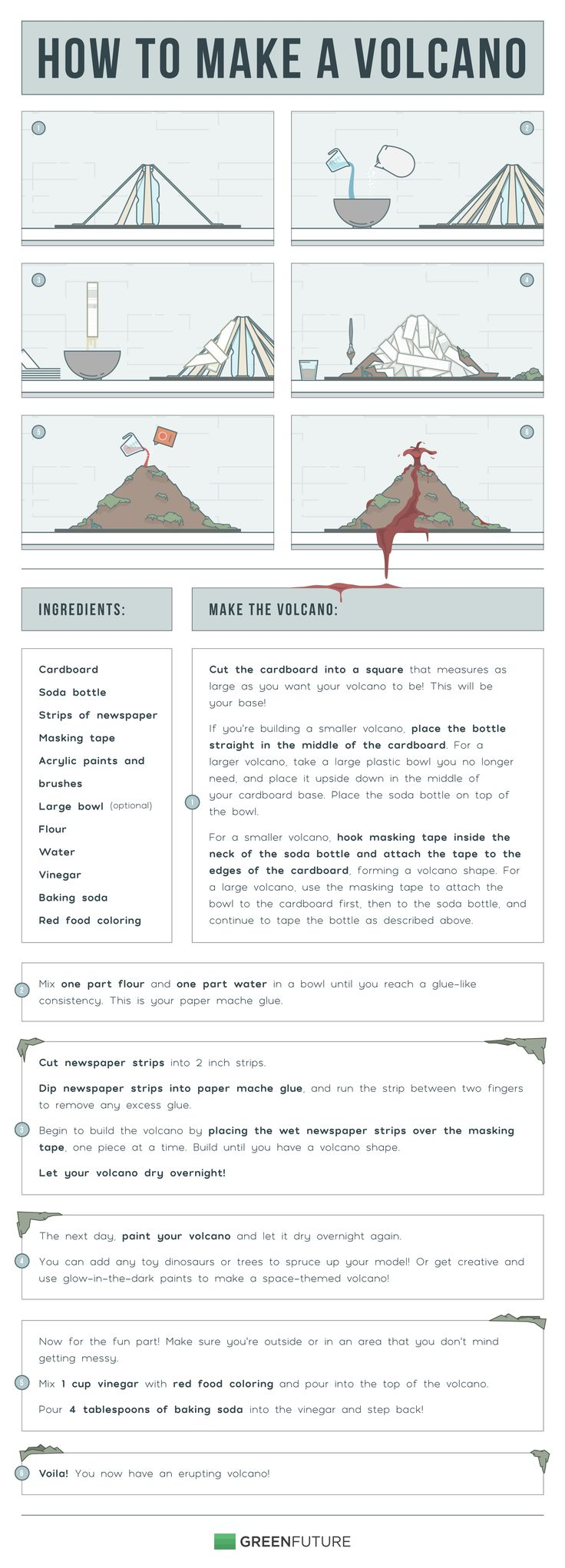 volcano project essay General facts about volcanoes how are volcanoes formed what do they emit are there any active ones in the us  what is the longest period of time a volcano.