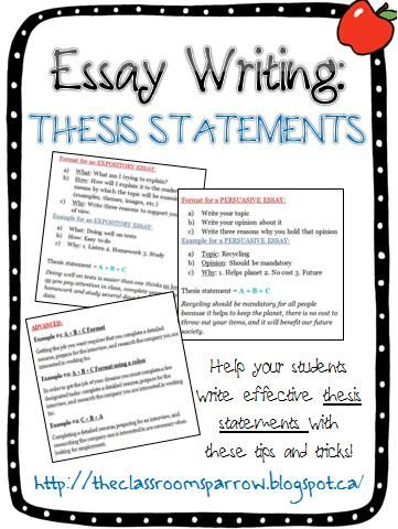 tips and examples for writing thesis statements