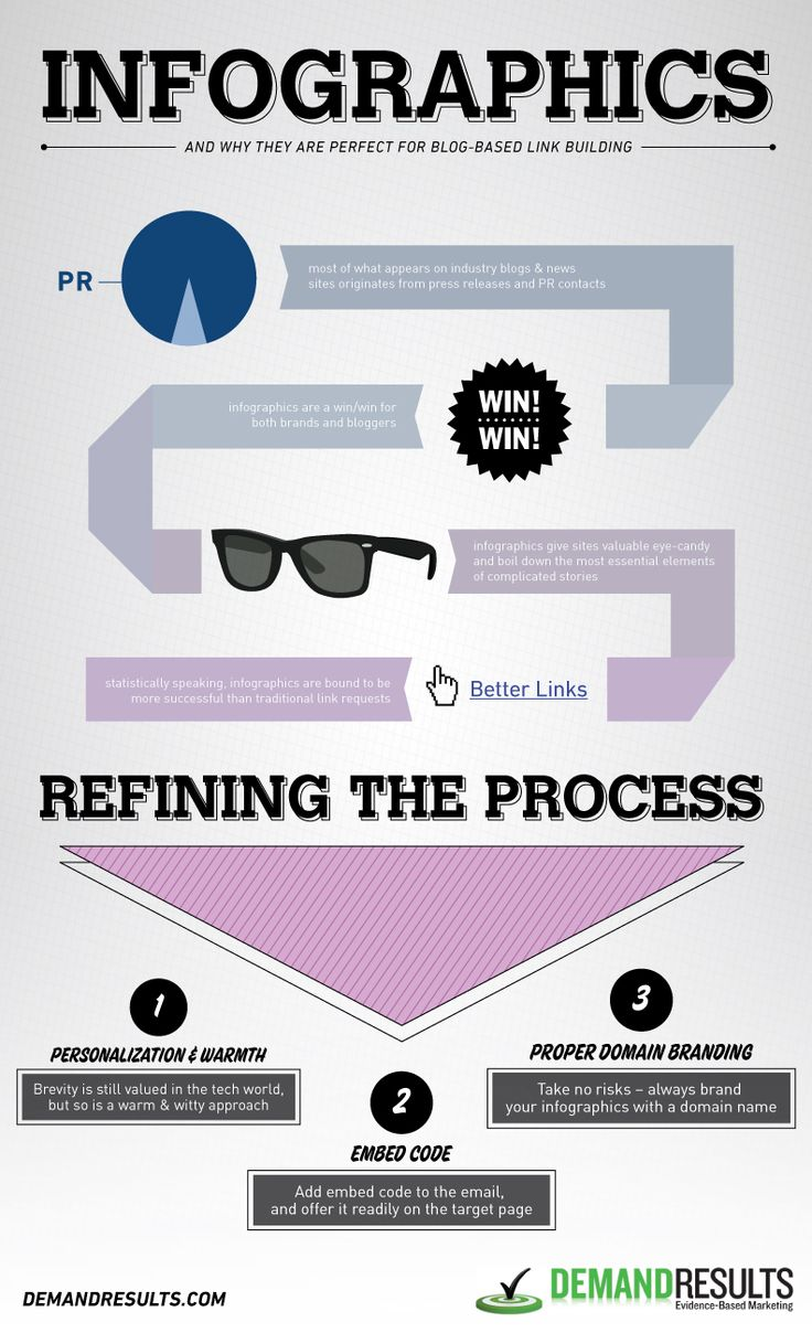 Infographic tutorial illustrator basico el paso