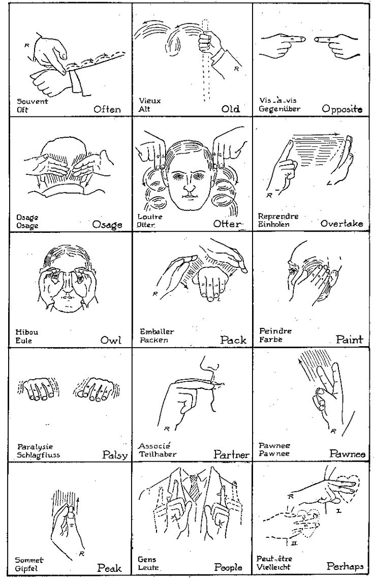Sign Language com term