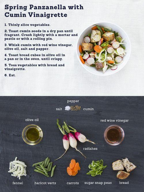 Spring Panzanella with Cumin Vinaigrette | Healthier | Pinterest